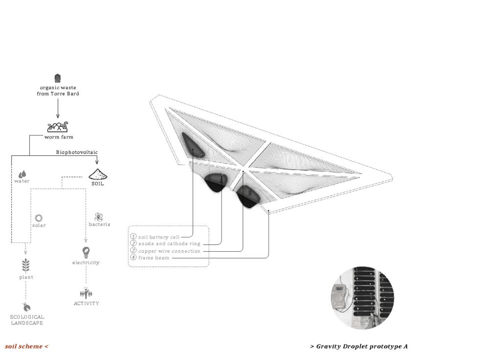 photovoltaic_blob_9